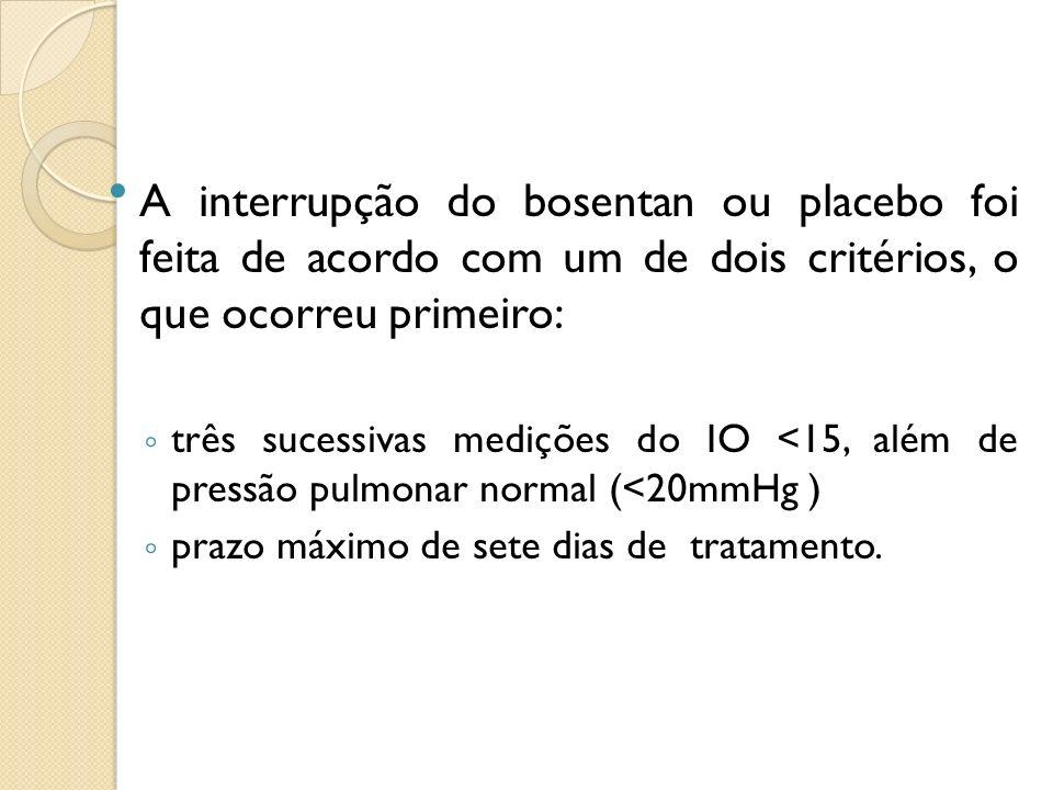 A interrupção do bosentan ou placebo foi feita de acordo com um de dois critérios, o que ocorreu primeiro: três sucessivas medições do IO <15, além de