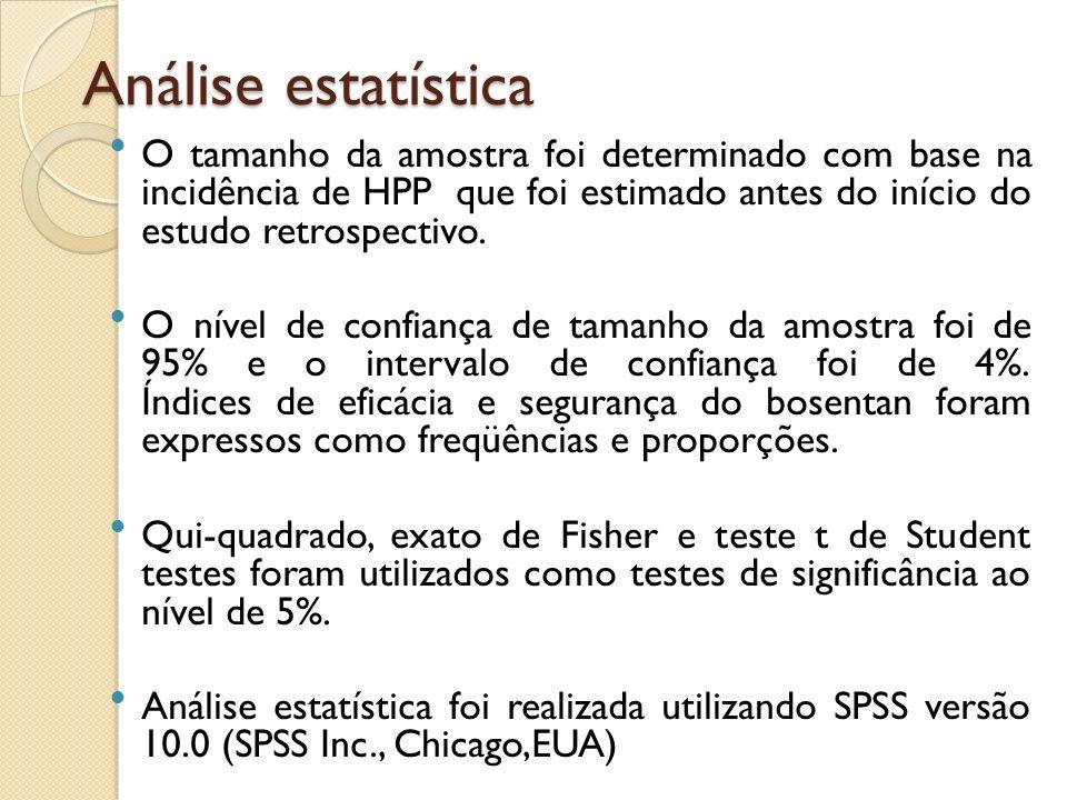 Análise estatística O tamanho da amostra foi determinado com base na incidência de HPP que foi estimado antes do início do estudo retrospectivo. O nív