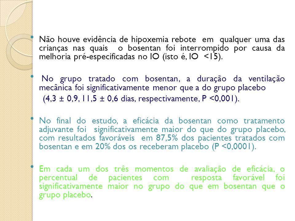 Não houve evidência de hipoxemia rebote em qualquer uma das crianças nas quais o bosentan foi interrompido por causa da melhoria pré-especificadas no