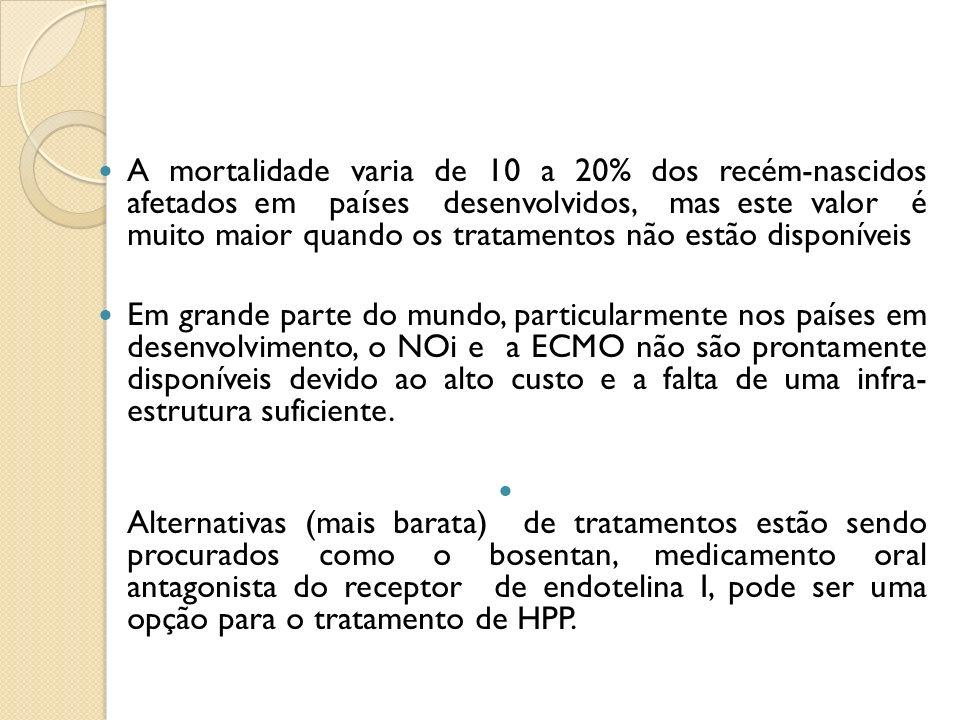 O bosentan foi usado em dois estudos duplo-cego, controlado com placebo em adultos com hipertensão pulmonar.
