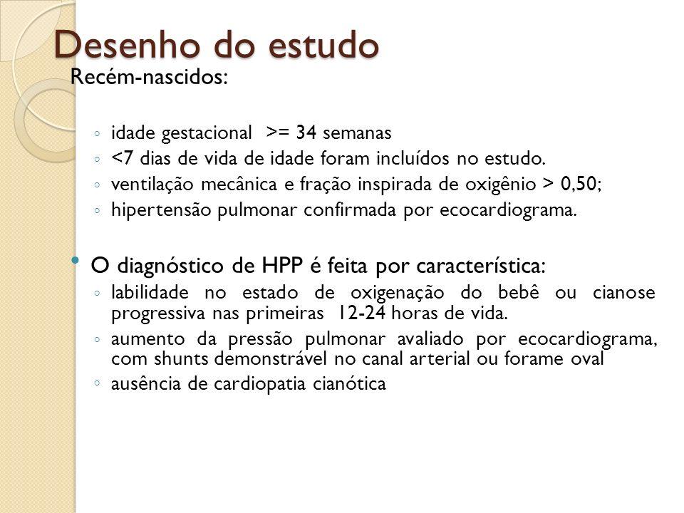 Desenho do estudo Recém-nascidos: idade gestacional >= 34 semanas <7 dias de vida de idade foram incluídos no estudo. ventilação mecânica e fração ins