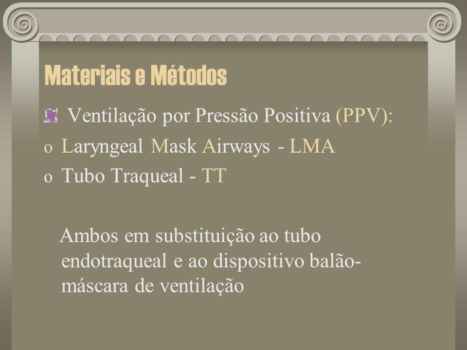 Materiais e Métodos Ventilação por Pressão Positiva (PPV): o Laryngeal Mask Airways - LMA o Tubo Traqueal - TT Ambos em substituição ao tubo endotraqu