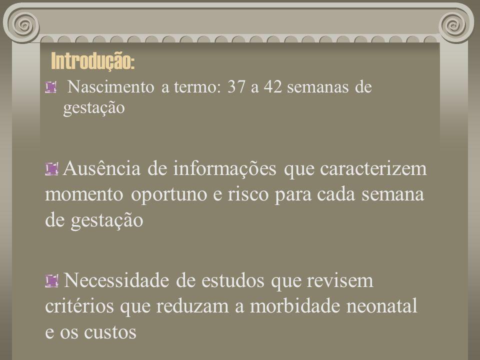 Introdução: Nascimento a termo: 37 a 42 semanas de gestação Ausência de informações que caracterizem momento oportuno e risco para cada semana de gest