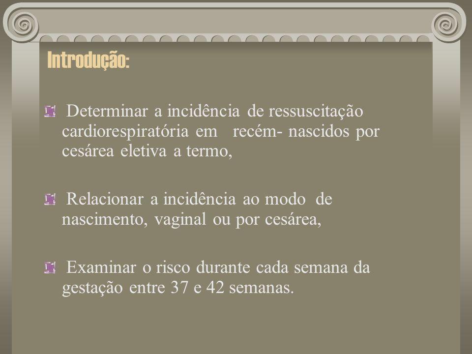 Introdução: Determinar a incidência de ressuscitação cardiorespiratória em recém- nascidos por cesárea eletiva a termo, Relacionar a incidência ao mod