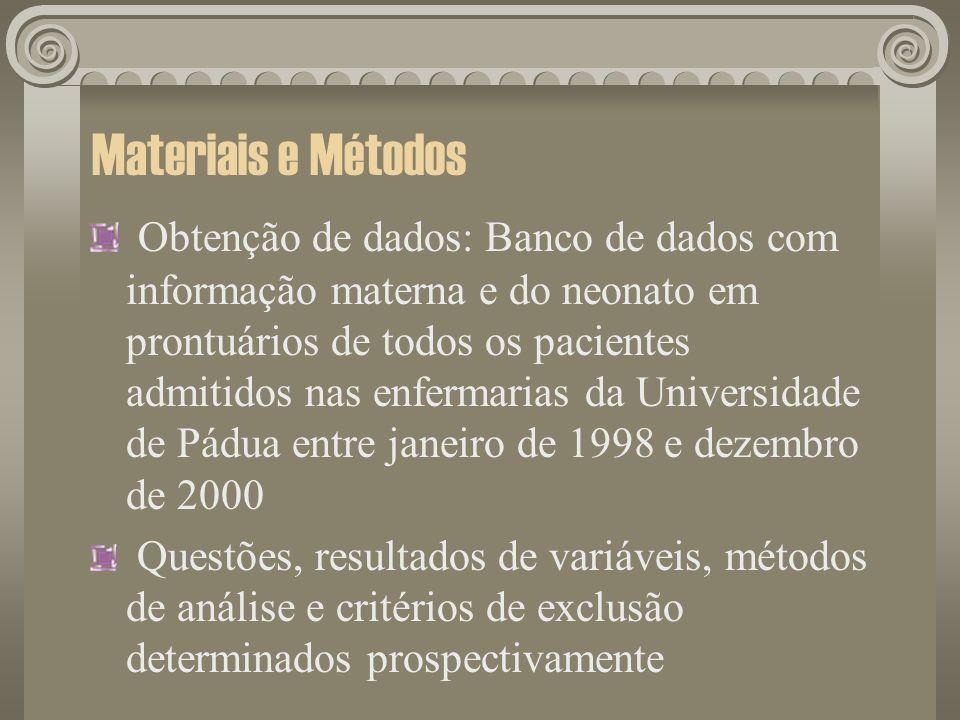 Materiais e Métodos Obtenção de dados: Banco de dados com informação materna e do neonato em prontuários de todos os pacientes admitidos nas enfermari