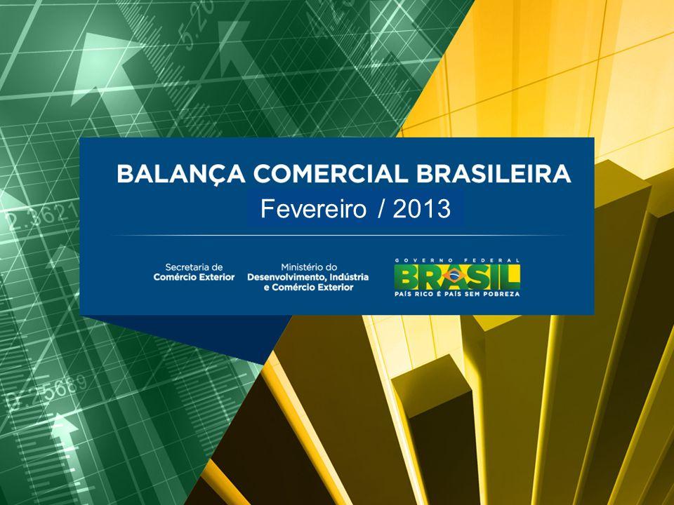 BALANÇA COMERCIAL BRASILEIRA Fevereiro/2013 Exportação Brasileira – Principais Blocos Econômicos US$ milhões FOB