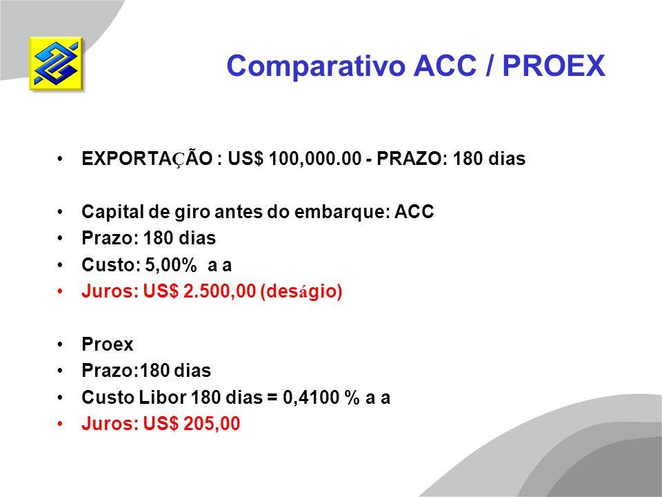 Comparativo ACC / PROEX EXPORTA Ç ÃO : US$ 100,000.00 - PRAZO: 180 dias Capital de giro antes do embarque: ACC Prazo: 180 dias Custo: 5,00% a a Juros:
