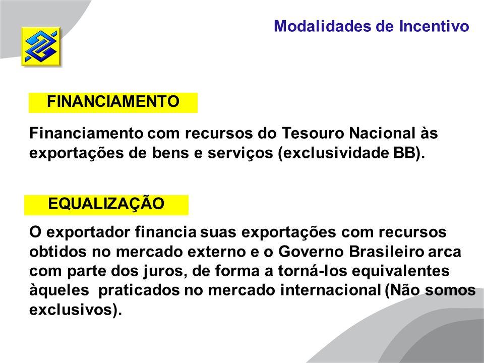 Modalidades de Incentivo FINANCIAMENTO Financiamento com recursos do Tesouro Nacional às exportações de bens e serviços (exclusividade BB). EQUALIZAÇÃ