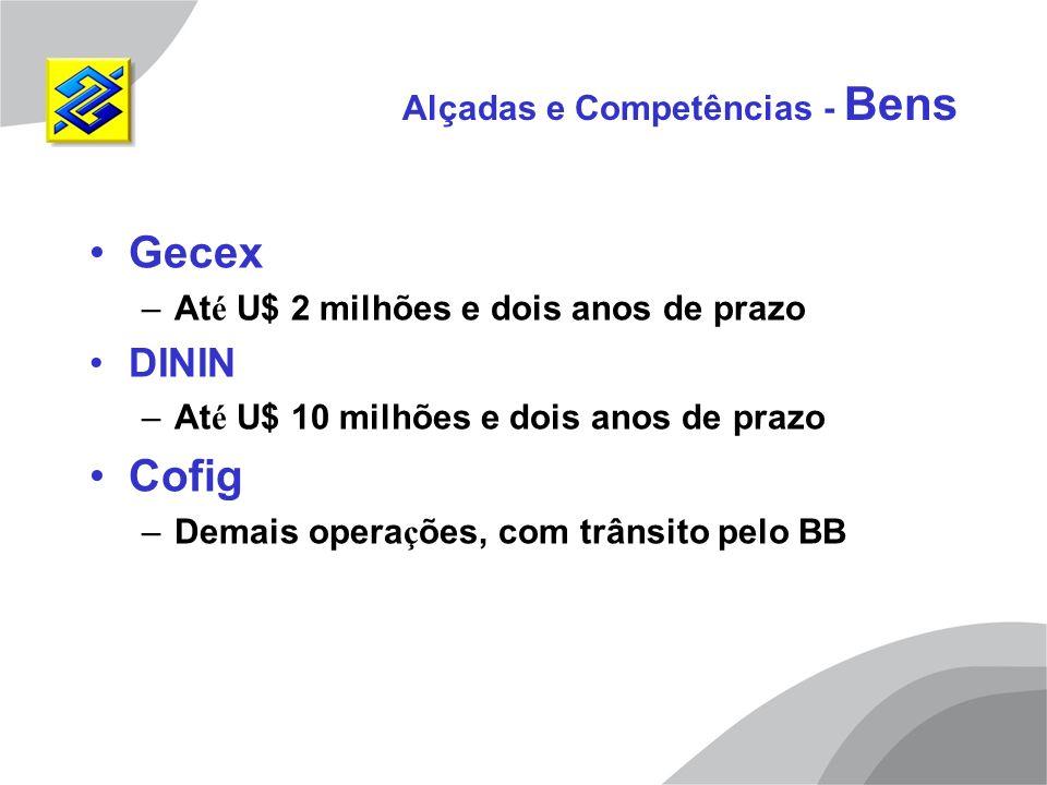 Alçadas e Competências - Serviços Banco do Brasil –At é U$ 10 milhões e dois anos de prazo para exporta ç ões de softwares e produ ç ões cinematogr á ficas e audiovisuais; –At é U$ 1 milhão e dois anos de prazo para exporta ç ões de outros servi ç os.