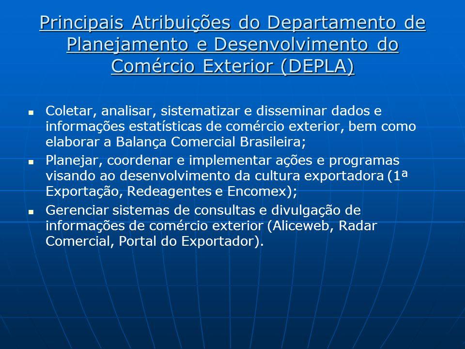 Principais Atribuições do Departamento de Planejamento e Desenvolvimento do Comércio Exterior (DEPLA) Coletar, analisar, sistematizar e disseminar dad