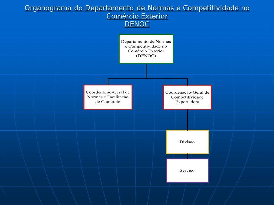 Organograma do Departamento de Normas e Competitividade no Comércio Exterior DENOC