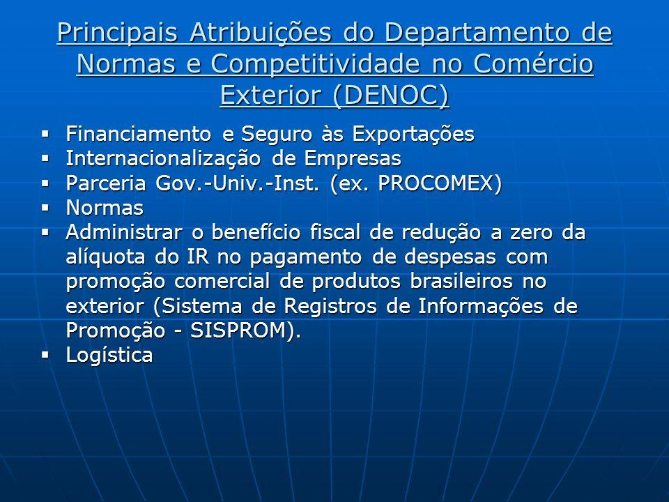 Principais Atribuições do Departamento de Normas e Competitividade no Comércio Exterior (DENOC) Financiamento e Seguro às Exportações Financiamento e