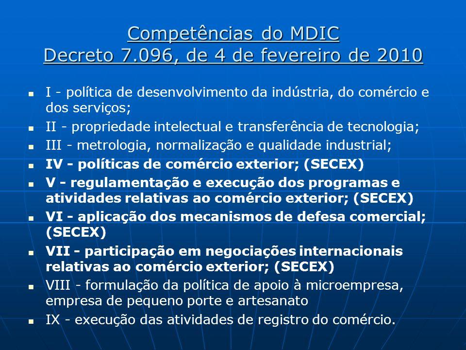 Competências do MDIC Decreto 7.096, de 4 de fevereiro de 2010 I - política de desenvolvimento da indústria, do comércio e dos serviços; II - proprieda