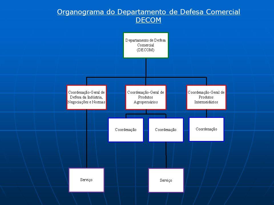Organograma do Departamento de Defesa Comercial DECOM