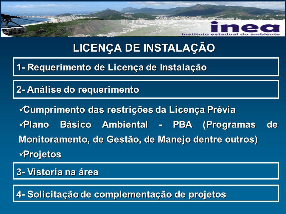 LICENÇA DE INSTALAÇÃO 1- Requerimento de Licença de Instalação 2- Análise do requerimento 4- Solicitação de complementação de projetos 3- Vistoria na