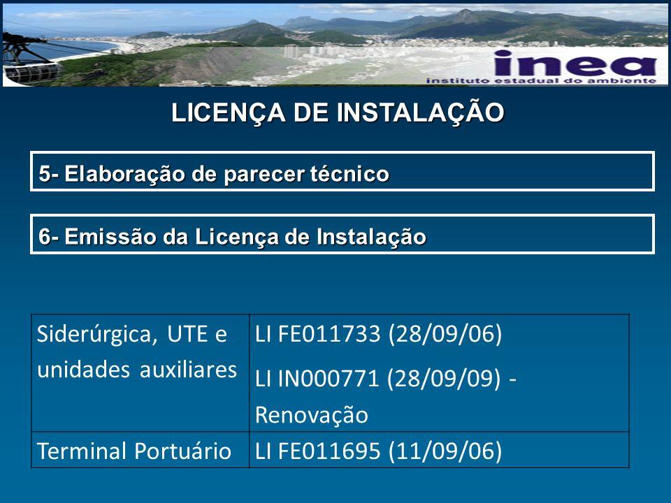 LICENÇA DE INSTALAÇÃO 5- Elaboração de parecer técnico 6- Emissão da Licença de Instalação Siderúrgica, UTE e unidades auxiliares LI FE011733 (28/09/0