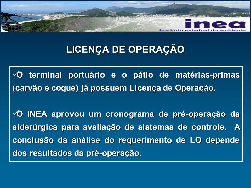 LICENÇA DE OPERAÇÃO O terminal portuário e o pátio de matérias-primas (carvão e coque) já possuem Licença de Operação. O terminal portuário e o pátio