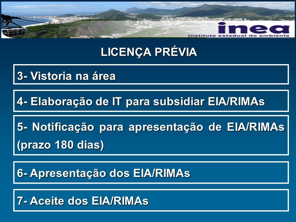 LICENÇA PRÉVIA 3- Vistoria na área 4- Elaboração de IT para subsidiar EIA/RIMAs 6- Apresentação dos EIA/RIMAs 5- Notificação para apresentação de EIA/
