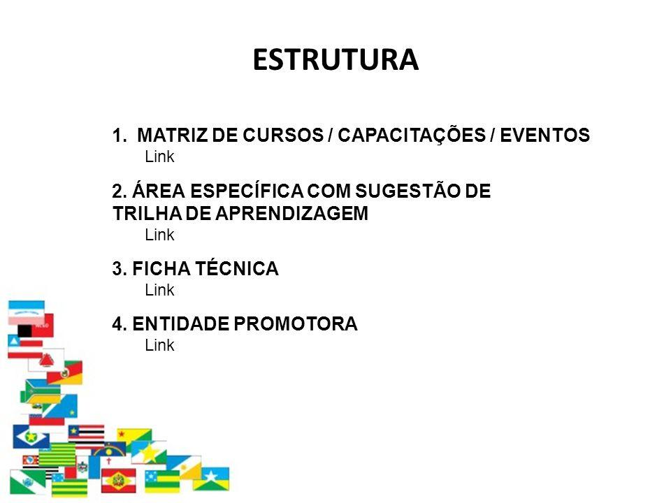 ESTRUTURA 1.MATRIZ DE CURSOS / CAPACITAÇÕES / EVENTOS Link 2. ÁREA ESPECÍFICA COM SUGESTÃO DE TRILHA DE APRENDIZAGEM Link 3. FICHA TÉCNICA Link 4. ENT