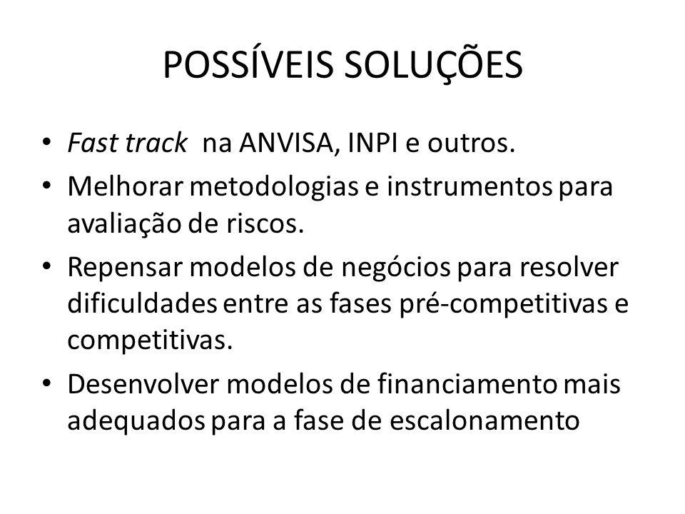 POSSÍVEIS SOLUÇÕES Fast track na ANVISA, INPI e outros. Melhorar metodologias e instrumentos para avaliação de riscos. Repensar modelos de negócios pa