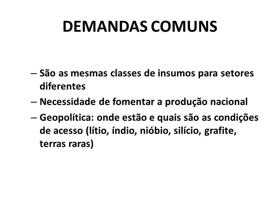 DEMANDAS ESPECÍFICAS – Agronegócios: conveniência, portabilidade, saudabilidade, tempo de prateleira, sustentabilidade.