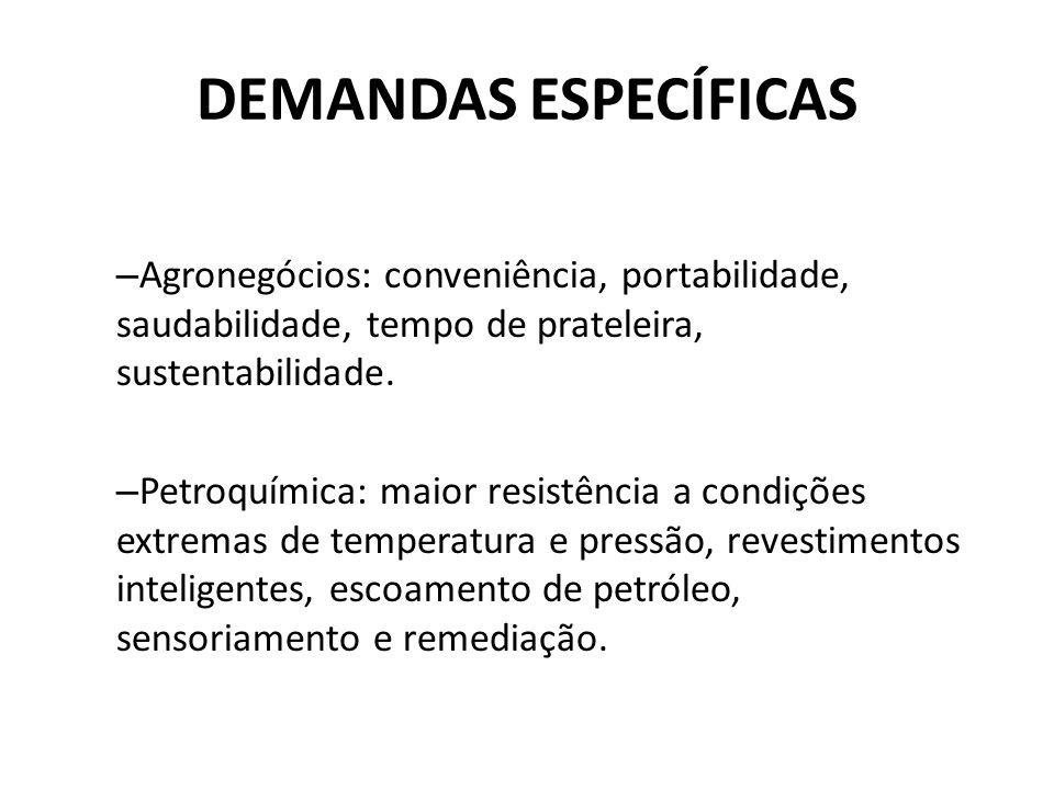 DEMANDAS ESPECÍFICAS – Agronegócios: conveniência, portabilidade, saudabilidade, tempo de prateleira, sustentabilidade. – Petroquímica: maior resistên