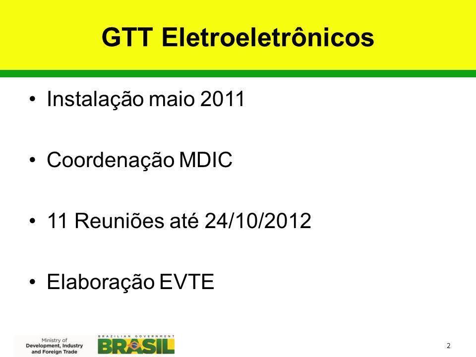 GTT Eletroeletrônicos Instalação maio 2011 Coordenação MDIC 11 Reuniões até 24/10/2012 Elaboração EVTE 2