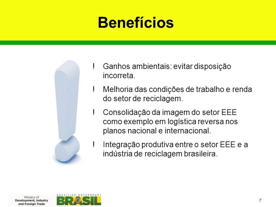 Benefícios Ganhos ambientais: evitar disposição incorreta. Melhoria das condições de trabalho e renda do setor de reciclagem. Consolidação da imagem d
