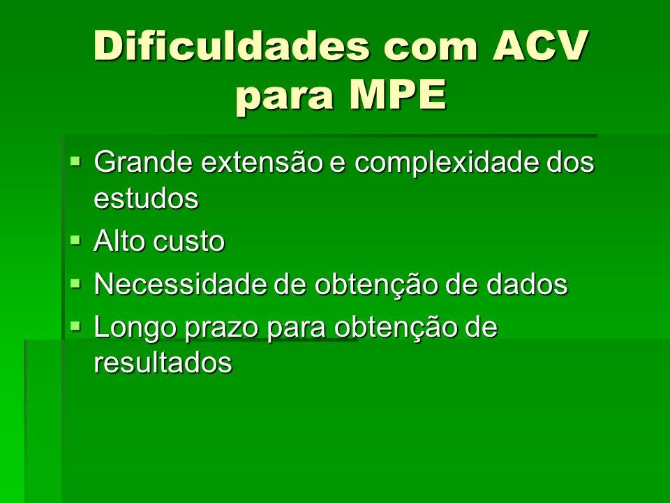 Dificuldades com ACV para MPE Grande extensão e complexidade dos estudos Grande extensão e complexidade dos estudos Alto custo Alto custo Necessidade