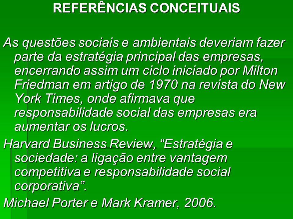 REFERÊNCIAS CONCEITUAIS As questões sociais e ambientais deveriam fazer parte da estratégia principal das empresas, encerrando assim um ciclo iniciado