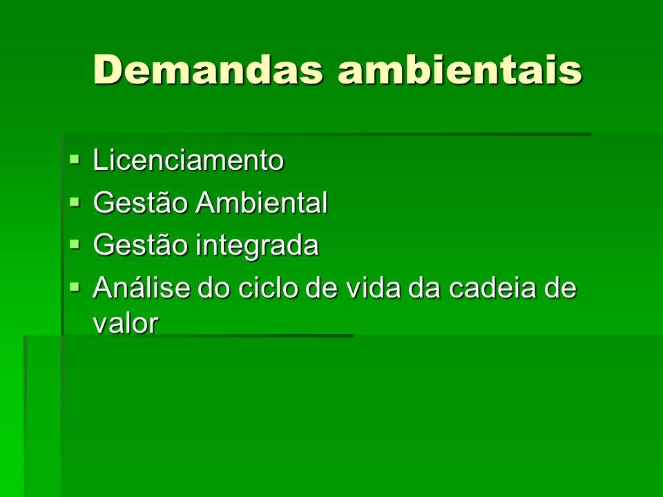 Demandas ambientais Licenciamento Licenciamento Gestão Ambiental Gestão Ambiental Gestão integrada Gestão integrada Análise do ciclo de vida da cadeia