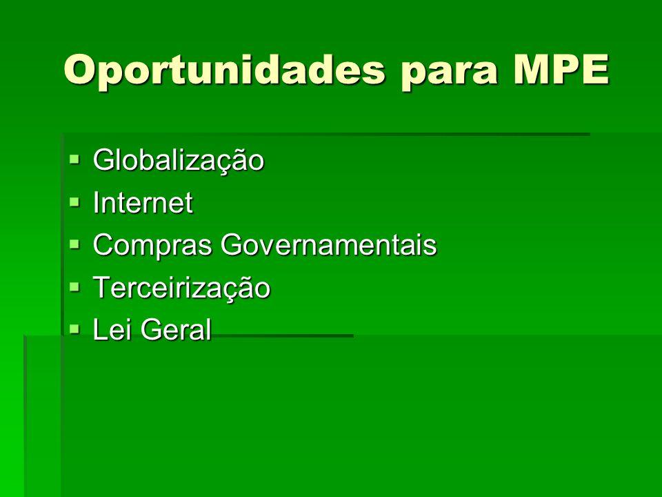 Oportunidades para MPE Globalização Globalização Internet Internet Compras Governamentais Compras Governamentais Terceirização Terceirização Lei Geral