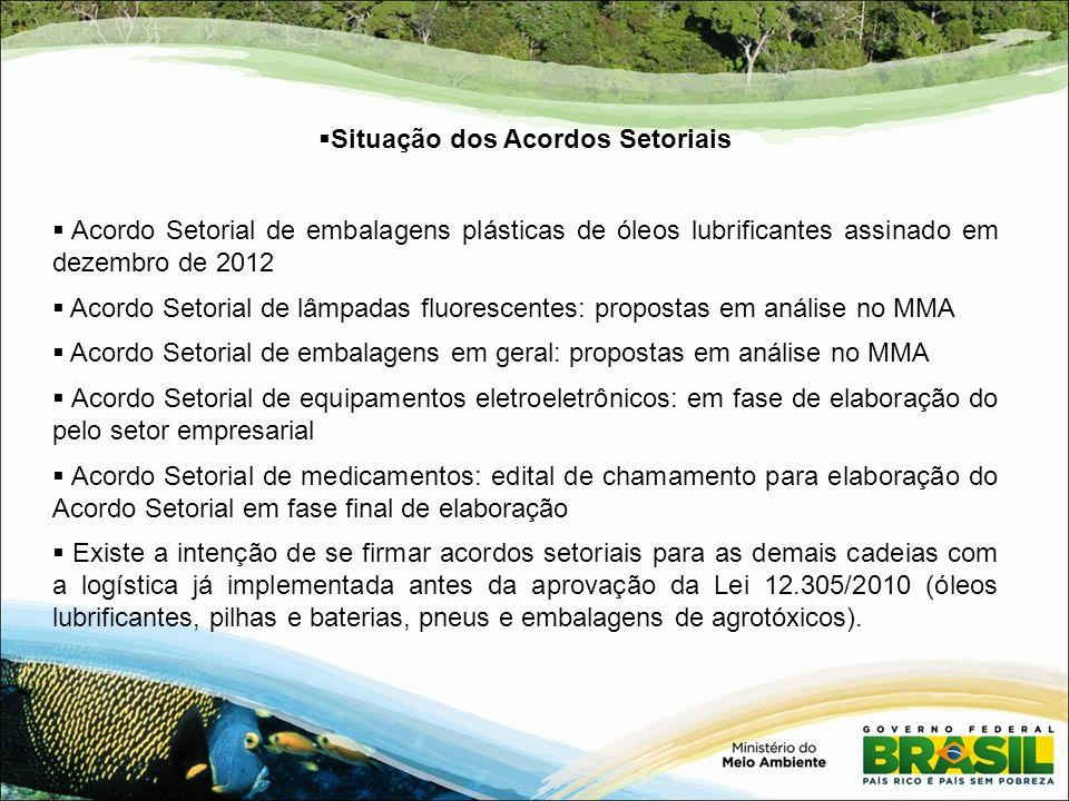 Situação dos Acordos Setoriais Acordo Setorial de embalagens plásticas de óleos lubrificantes assinado em dezembro de 2012 Acordo Setorial de lâmpadas