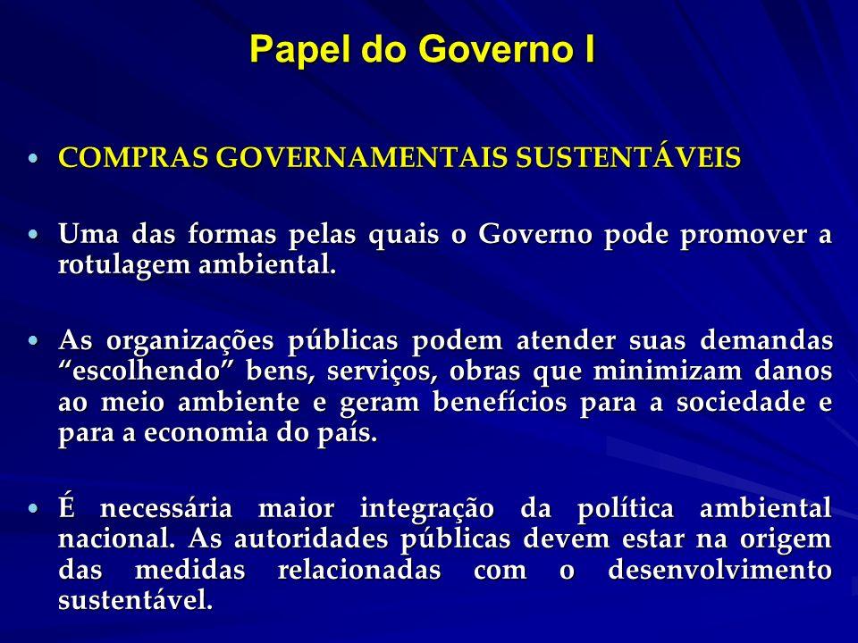 Papel do Governo I COMPRAS GOVERNAMENTAIS SUSTENTÁVEIS COMPRAS GOVERNAMENTAIS SUSTENTÁVEIS Uma das formas pelas quais o Governo pode promover a rotulagem ambiental.