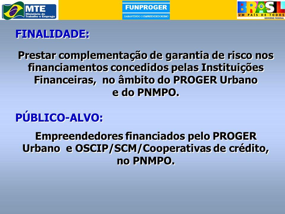 FUNPROGER GARANTINDO O EMPREENDEDORISMO FINALIDADE: Prestar complementação de garantia de risco nos financiamentos concedidos pelas Instituições Finan