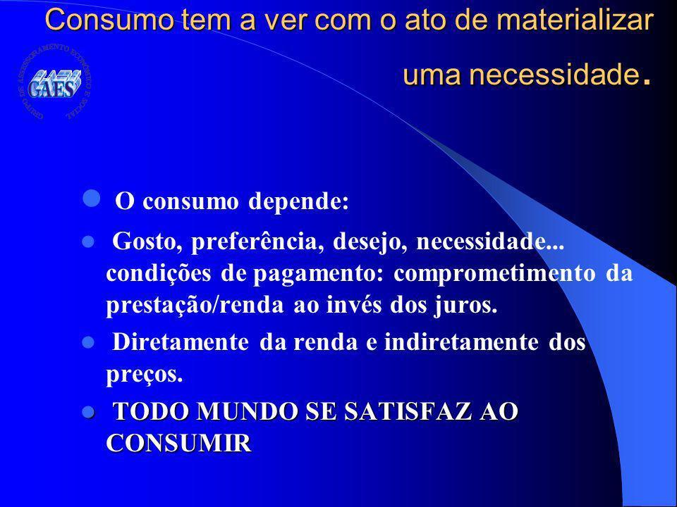 Consumo tem a ver com o ato de materializar uma necessidade. O consumo depende: Gosto, preferência, desejo, necessidade... condições de pagamento: com