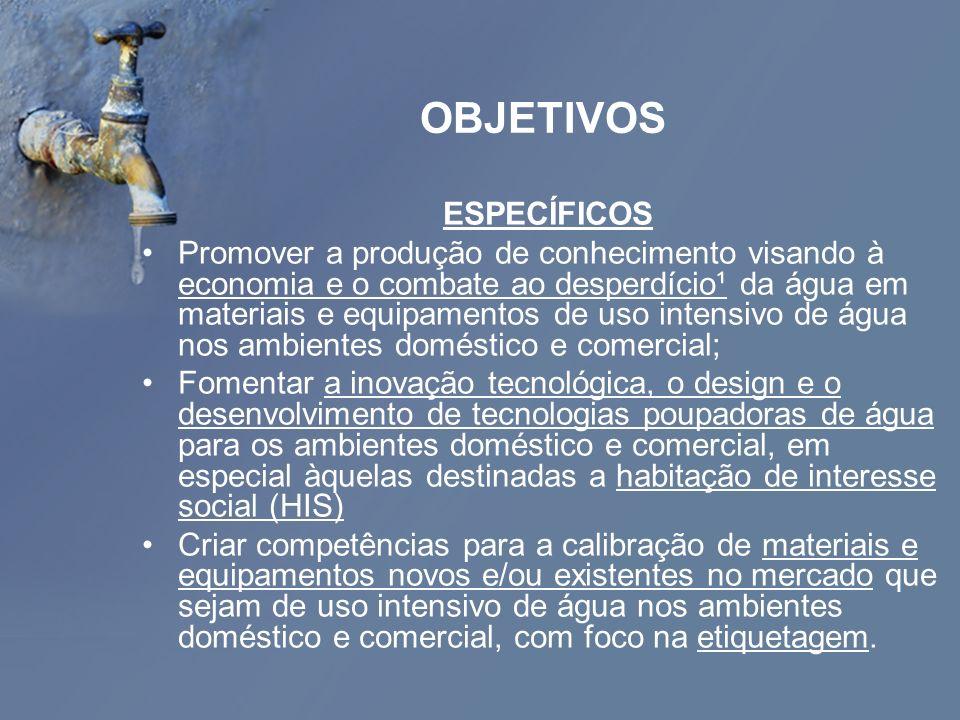 OBRIGADA! fernanda.messias@desenvolvimento.gov.br (61) 2109-7858