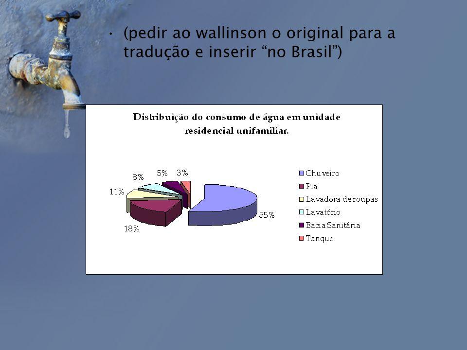 (pedir ao wallinson o original para a tradução e inserir no Brasil)
