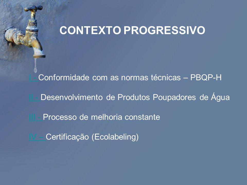 CONTEXTO PROGRESSIVO I - I - Conformidade com as normas técnicas – PBQP-H II - II - Desenvolvimento de Produtos Poupadores de Água III - III - Process