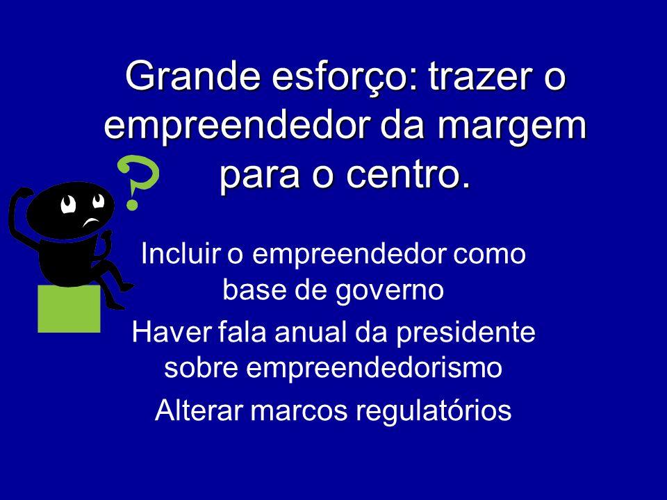 A oportunidade (identificá-la, aproveitá-la e transportá-la para o negócio) é a base de atuação do empreendedor.