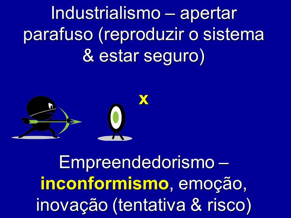 Industrialismo – apertar parafuso (reproduzir o sistema & estar seguro) x Empreendedorismo – inconformismo, emoção, inovação (tentativa & risco)