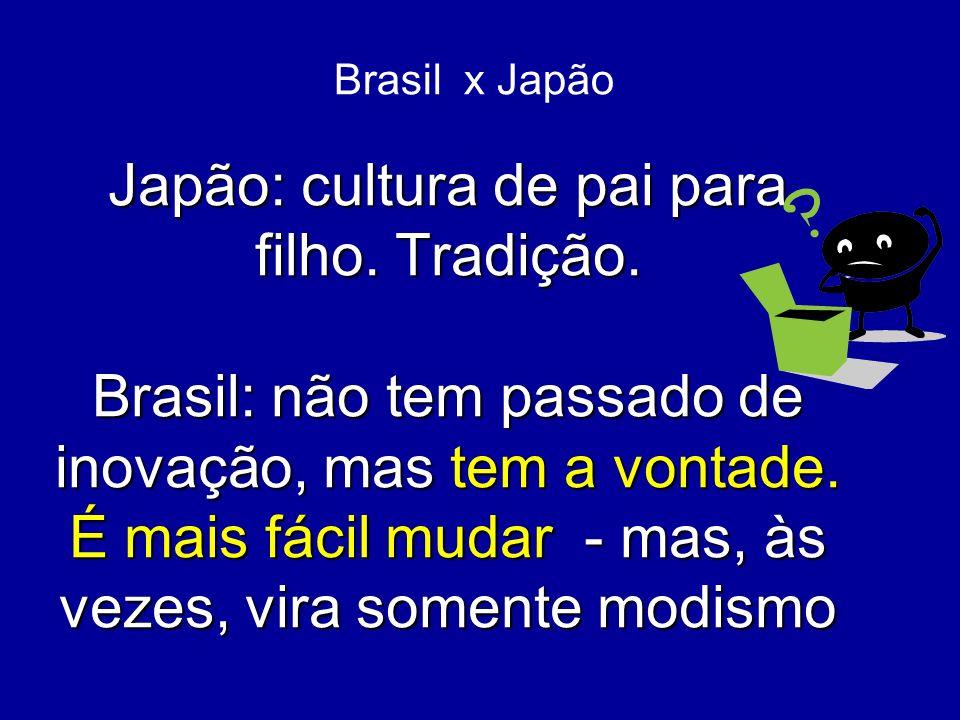 Japão: cultura de pai para filho.Tradição. Brasil: não tem passado de inovação, mas tem a vontade.