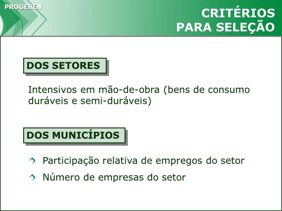 PROGEREN CRITÉRIOS PARA SELEÇÃO Intensivos em mão-de-obra (bens de consumo duráveis e semi-duráveis) DOS SETORES Participação relativa de empregos do