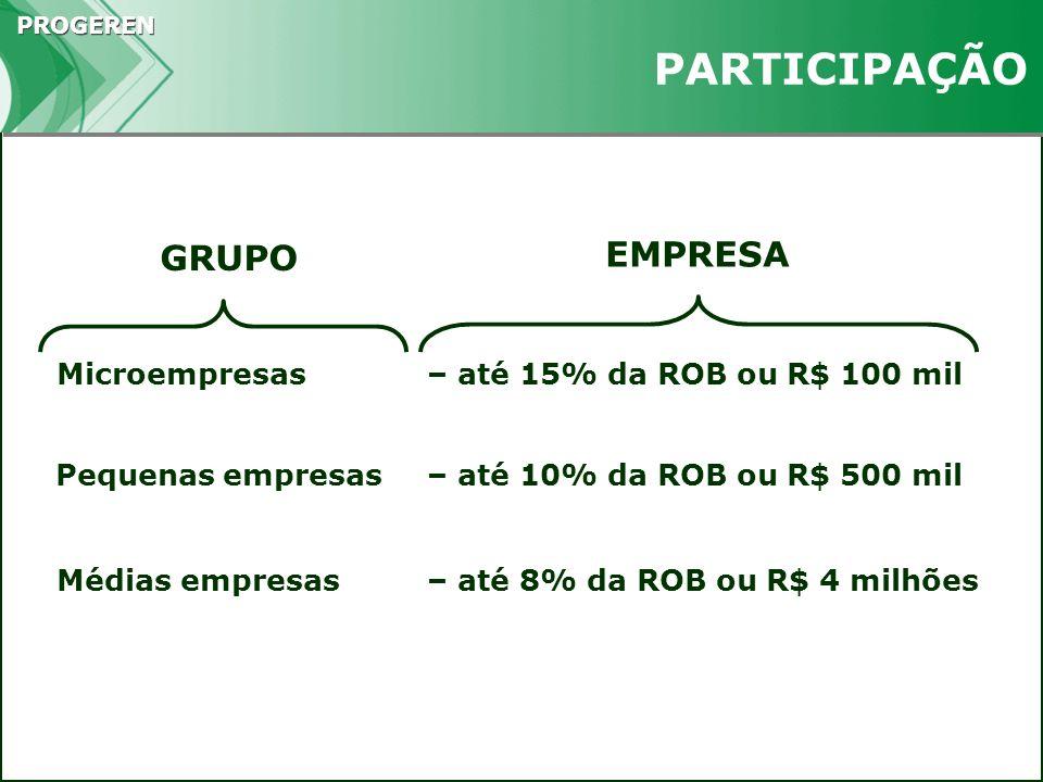 PROGEREN Microempresas Pequenas empresas Médias empresas PARTICIPAÇÃO GRUPO EMPRESA – até 15% da ROB ou R$ 100 mil – até 10% da ROB ou R$ 500 mil – até 8% da ROB ou R$ 4 milhões