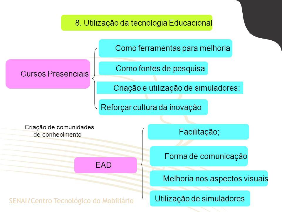 A Escola de Negócios da PUCRSSENAI/Centro Tecnológico do Mobiliário 8. Utilização da tecnologia Educacional Cursos Presenciais Como ferramentas para m