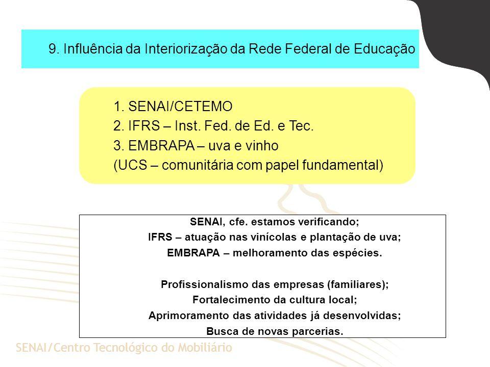 A Escola de Negócios da PUCRSSENAI/Centro Tecnológico do Mobiliário 1. SENAI/CETEMO 2. IFRS – Inst. Fed. de Ed. e Tec. 3. EMBRAPA – uva e vinho (UCS –