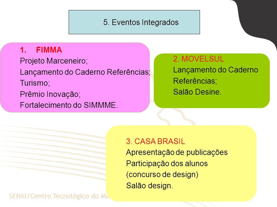 A Escola de Negócios da PUCRSSENAI/Centro Tecnológico do Mobiliário 1.FIMMA Projeto Marceneiro; Lançamento do Caderno Referências; Turismo; Prêmio Ino