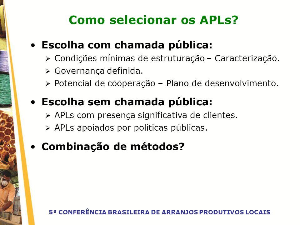 Como selecionar os APLs? Escolha com chamada pública: Condições mínimas de estruturação – Caracterização. Governança definida. Potencial de cooperação
