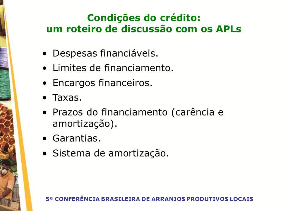 Condições do crédito: um roteiro de discussão com os APLs Despesas financiáveis. Limites de financiamento. Encargos financeiros. Taxas. Prazos do fina