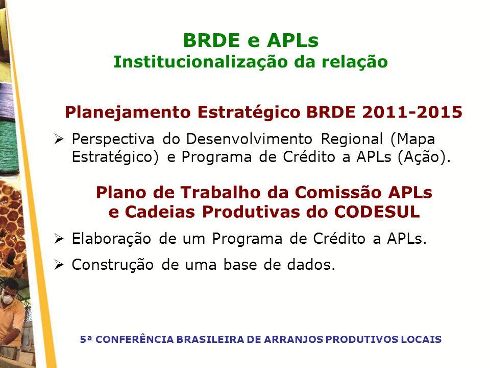 BRDE e APLs Institucionalização da relação Planejamento Estratégico BRDE 2011-2015 Perspectiva do Desenvolvimento Regional (Mapa Estratégico) e Progra